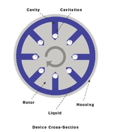 Device Cross Section